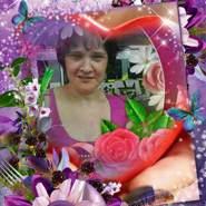 bacse732's profile photo