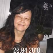 zebai850's profile photo