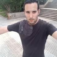 jonathan2981's profile photo