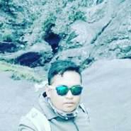 iw035679's profile photo