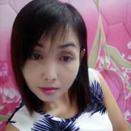 paijitm's profile photo