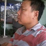 lichnguyenthanh6's profile photo