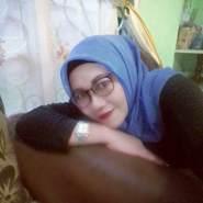 dindaarumi's profile photo