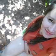 Maria_Selva's profile photo