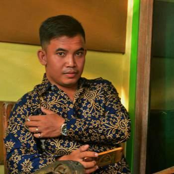 budies11_Jawa Timur_Single_Männlich
