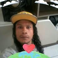 marcelos1069's profile photo