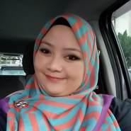 ilysa83's profile photo