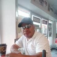 velavictor714's profile photo