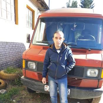 user_nchw45072_Minskaya Voblasts'_Alleenstaand_Man