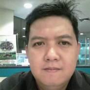 user_idlh19's profile photo