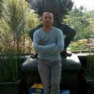 bhoinkshe's profile photo