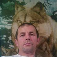 aleksandrshibeko1976's profile photo