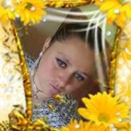 romanav15's profile photo