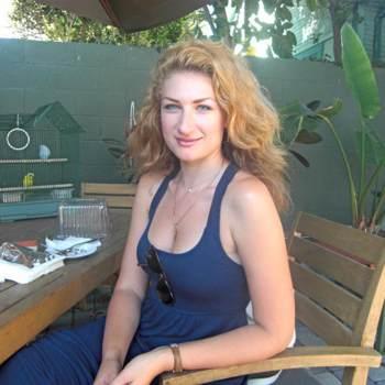 anna2422_Nevada_Single_Female