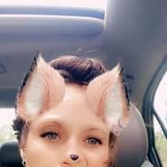llynn_c30j_llove's profile photo