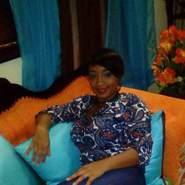 manuelan9's profile photo