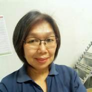 user_gcdnb89510's profile photo