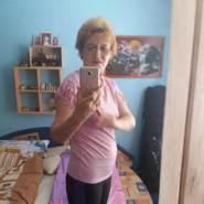 balazovaj's profile photo