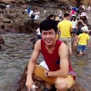 Nguyenminh89's profile photo