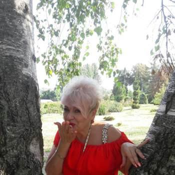 nadejdad_Chisinau_Single_Female