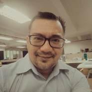 izwanh12's profile photo