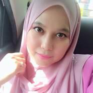 ciks925's profile photo