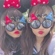 rina406's profile photo