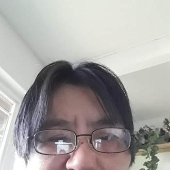 sharony10_Alaska_Single_Female