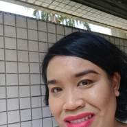 rind537's profile photo