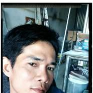 chaleeruang's profile photo