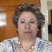 irmab891's profile photo