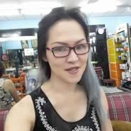 user_wc2687's profile photo