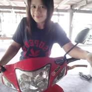 kank367's profile photo