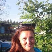 zinaida45's profile photo