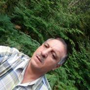 mohammada2863's profile photo