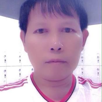 user_wrloc754_Udon Thani_Độc thân_Nam