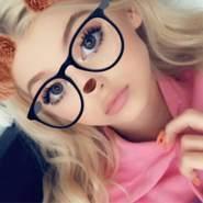 Giagia999's profile photo