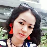 lisinovitaasary's profile photo