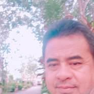 user_fxe042's profile photo