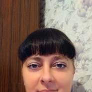 irinasved77's profile photo