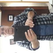 guaracim's profile photo