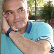 joseantonio638's profile photo