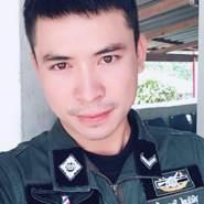 sans912's profile photo