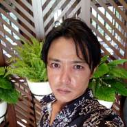 ixa0120's profile photo