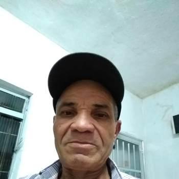luizg4108_Sao Paulo_Solteiro(a)_Masculino