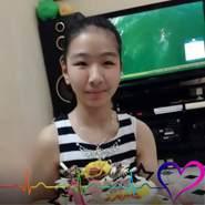 ngoca570's profile photo