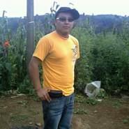 eddincytos's profile photo