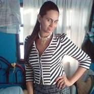 user_haiop813's profile photo