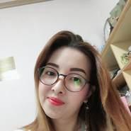 keakija12's profile photo