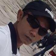 sairungt's profile photo